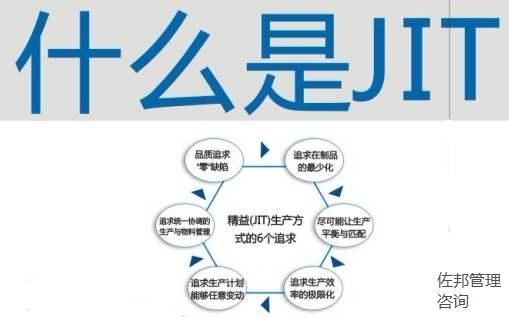 佐邦管理火狐直播手机版JIT