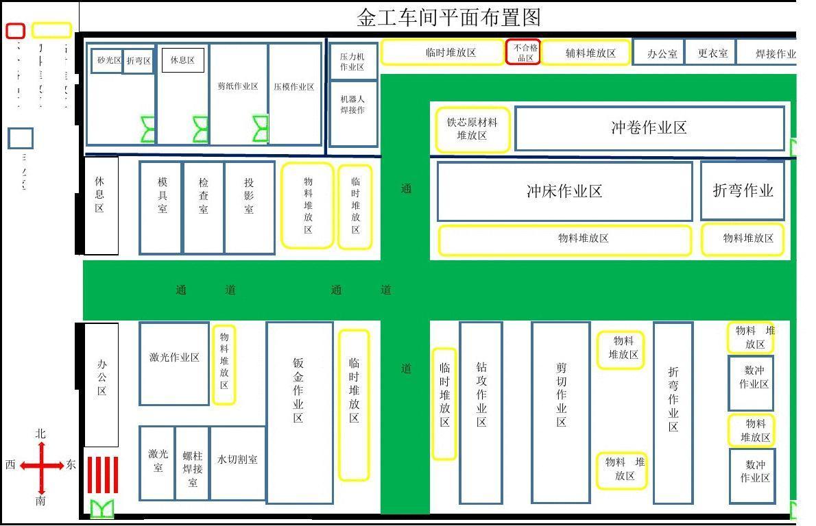 工厂布局规划图示例